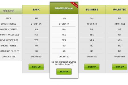 Pricing Table Plugin for WordPress