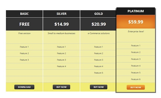 WP Pricing Table WordPress Plugin