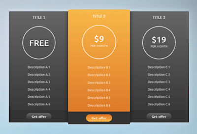 Triple pricing table