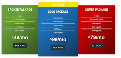 OS Pricing Tables
