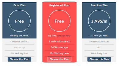 Pricing Table by PS for WordPress